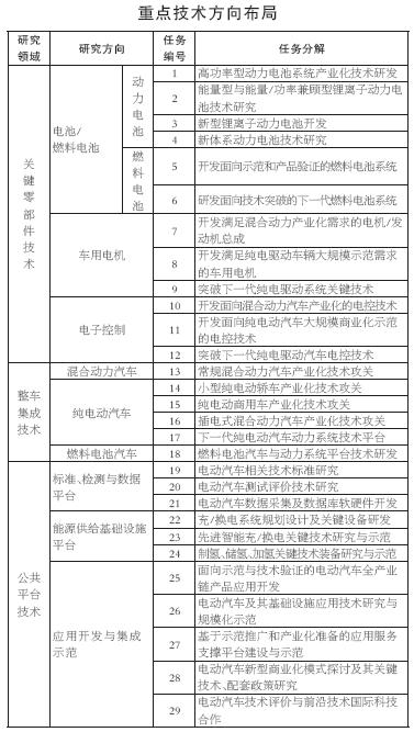 彩世界北京pk手机版 1