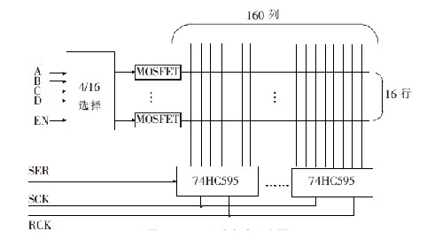 LED 驱动电路示意图