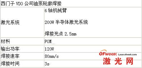 焊接系统介绍