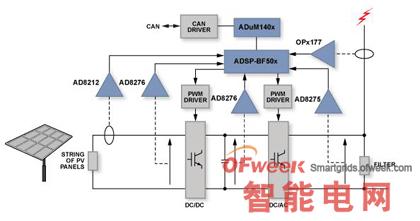 电路 电路图 电子 设计 素材 原理图 420_221