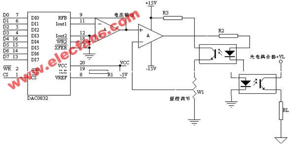 模拟信号隔离输出电路