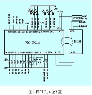 变频器在调度绞车中的应用