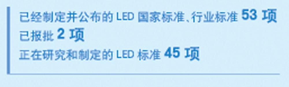 LED标准:统筹安排 加强宣贯