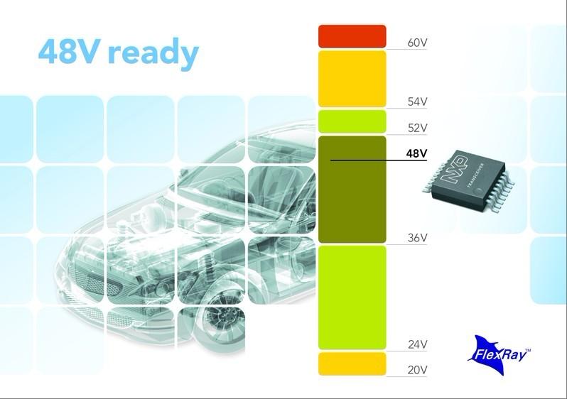 恩智浦推出业界首款60V FlexRay收发器