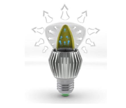 """扩大配光的原理。使用""""Remote Phosphor""""技术的扩散器件和高散射性泡壳"""