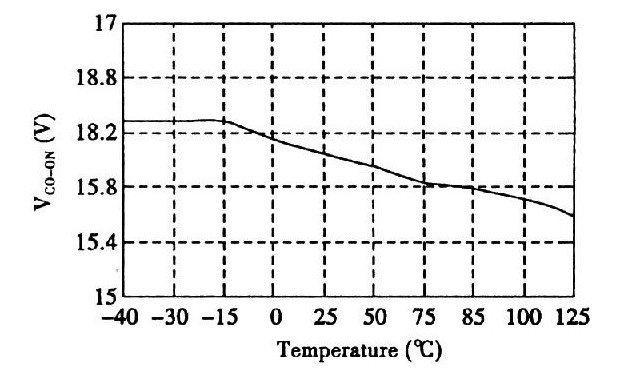 电压变化和温度曲线