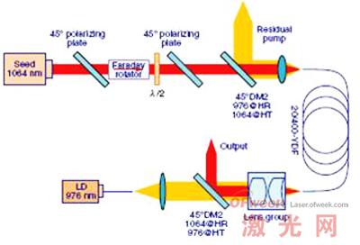 实验装置图