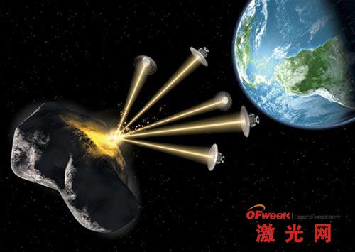 """""""激光""""卫星群""""攻击""""可能碰撞地球的小行星"""