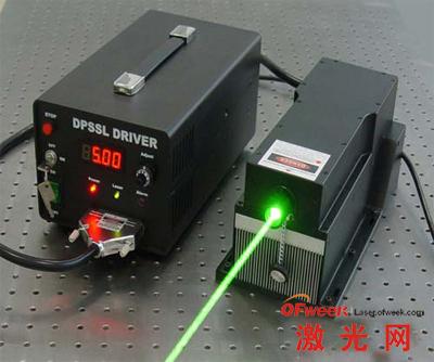 CNI的激光器