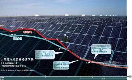 日本企业前景堪忧。朝阳能否再度升起?