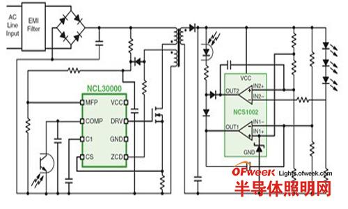 基于NCL30000的隔离型反激LED驱动器GreenPoint®参考设计简化框图