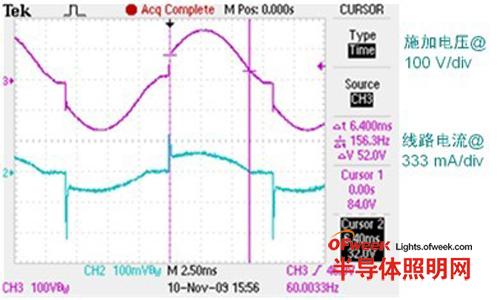 NCL30000调光性能演示(通过改变调光器位置来在350mA至1.7mA之间调光)