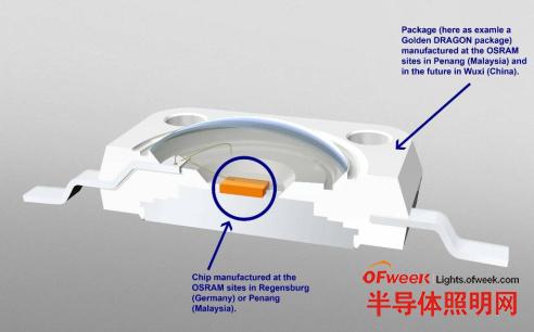 欧司朗在中国新建LED组装厂扩大产能
