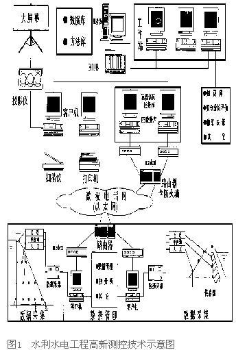 计算机通讯网