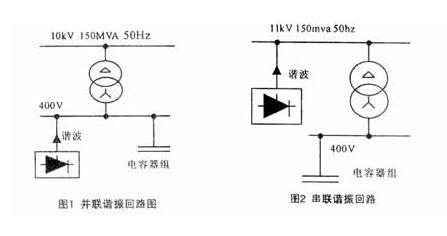 由电容器组电容和供电变压器电感形成的串联谐振回路