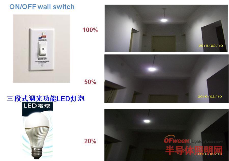 凹凸科技LED照明解决方案