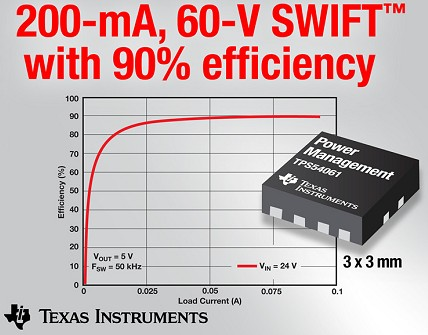 00 mA、60 V SWIFT 高密度同步降压稳压器