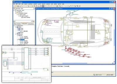 """支持""""什么-如果""""的架构分析的电气机械设计集成"""