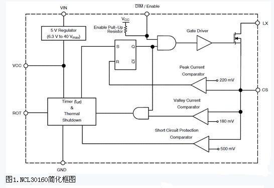 NCL30160简化框图