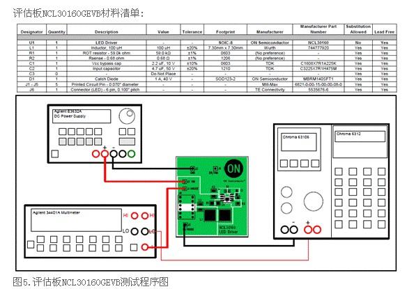 评估板NCL30160GEVB测试程序图
