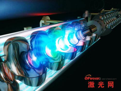 自由电子激光器的内部工作模拟图