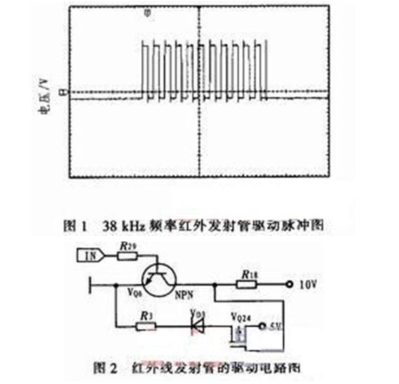 红外传感器检测系统