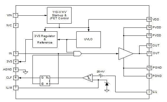电源控制系统