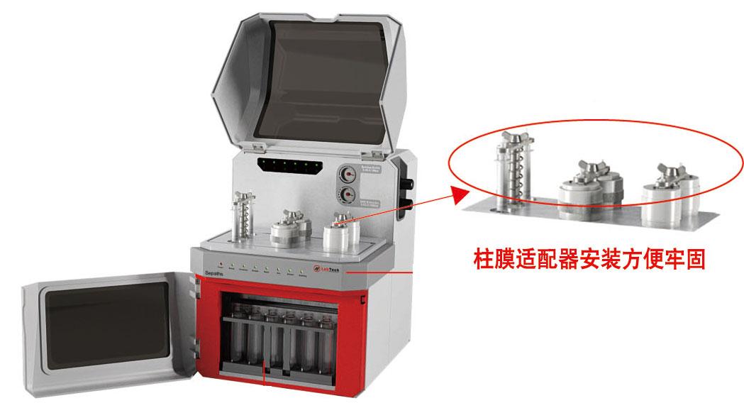 Sepaths 全自动柱膜通用固相萃取仪
