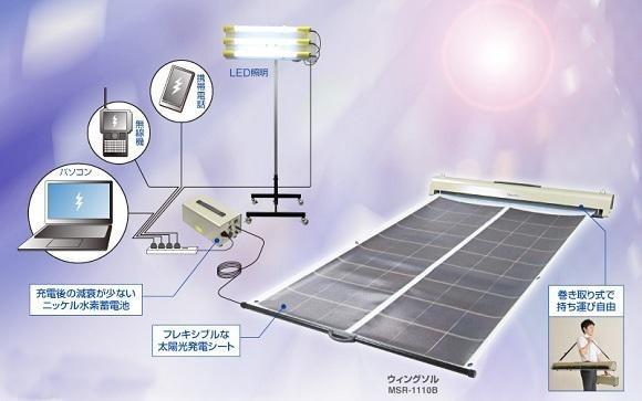 可卷太阳能电池