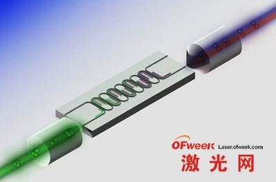 硅基板产生激光