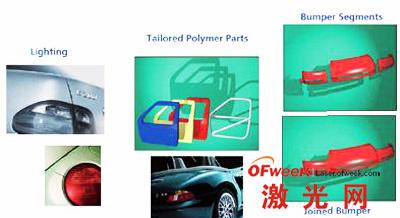 半导体激光金属焊接在汽车工业中的应用