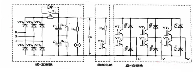 浅析变频器的基本结构构成