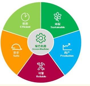 施耐德:推动oem产业绿色发展 关注整体方案研发