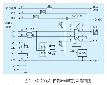 西门子s7-200plc的rs-485通信接口简介及故障解析