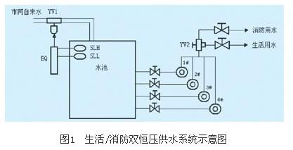 基于plc的变频器一拖四供水控制系统应用