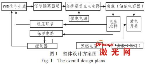 yag脉冲激光电源硬件电路的设计