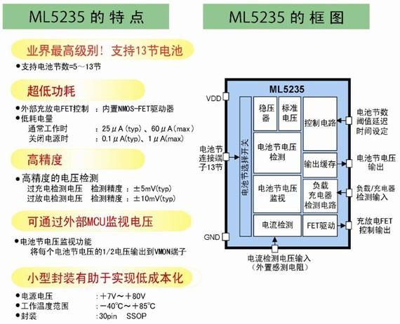 """保护最多达13节锂离子电池组的LSI""""ML5235"""""""