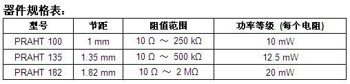 Vishay Sfernice器件规格表