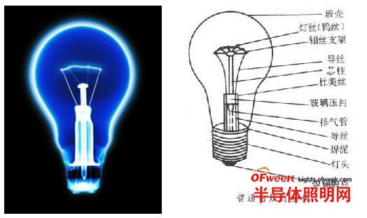 """【专家思路】蓝光""""LED白炽灯""""的设计思考"""