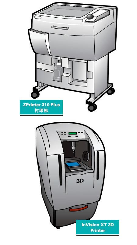 3D打印机要革谁的命 图3