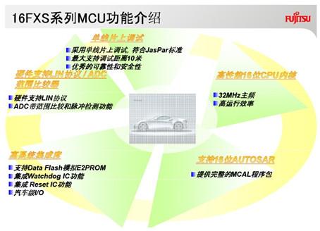 16FXS系列MCU功能介绍