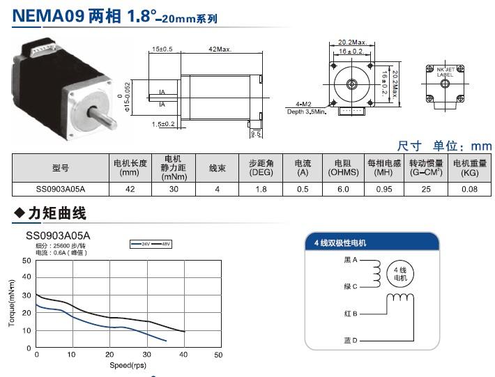 20mm二相混合式步进电机SS0903A05A