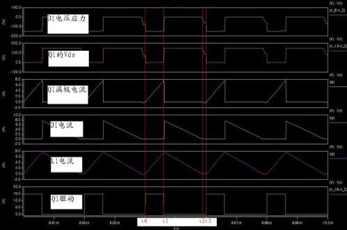 整理电源入门电路(八):反激电路