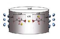 飞秒超快激光法制备超小尺寸银纳米孔取得进展