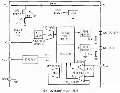 过电流保护比较器,峰值电流限制比较器,斩波(chopping)电路mosfft栅极