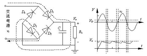 二极管桥式整流电路