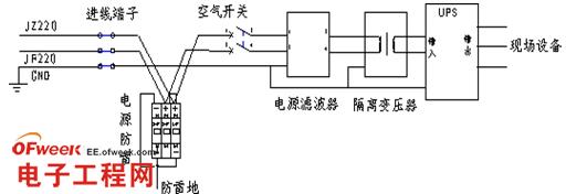 电磁兼容测试   系统功能测试,满足现场功能需要后,进行电磁兼容测试,电磁兼容测试容易出问题是静电、群脉冲、浪涌、射频场传导等   1、静电抗扰度检测   参与了几个项目的静电抗扰度检测,对静电有一定认识。静电分为接触放电和空气放电,静电是积累的高压,当接触到设备的金属外壳时会瞬间放电,会影响到电子设备的正常工作,可能引起设备故障或重启,在安全性要求较好的场合这是不允许的。   静电会影响显示效果,可能出现显示闪烁或黑屏,影响正常显示和操作。静电还可能引起CPU工作异常,程序死机或重启。   如果在产