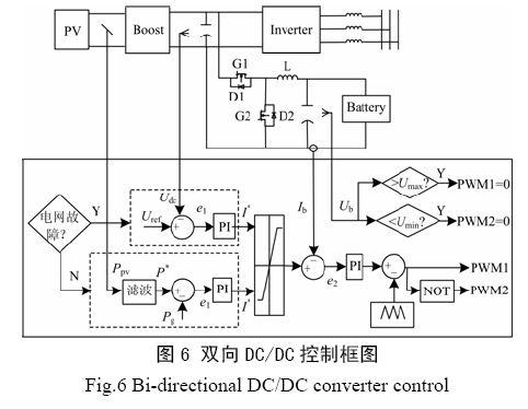 基于蓄电池储能的光伏并网发电功率平抑控制研究