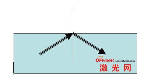 水缸标语设计图