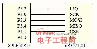 图5 nRF24L01 接口连接示意图